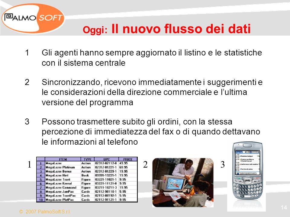 © 2007 PalmoSoft S.r.l. 14 Oggi: Il nuovo flusso dei dati 1Gli agenti hanno sempre aggiornato il listino e le statistiche con il sistema centrale 2Sin