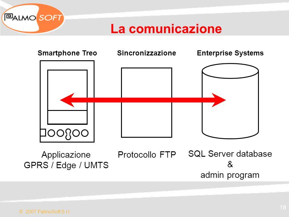 © 2007 PalmoSoft S.r.l. 18 La comunicazione Applicazione GPRS / Edge / UMTS Protocollo FTP SQL Server database & admin program Smartphone TreoEnterpri