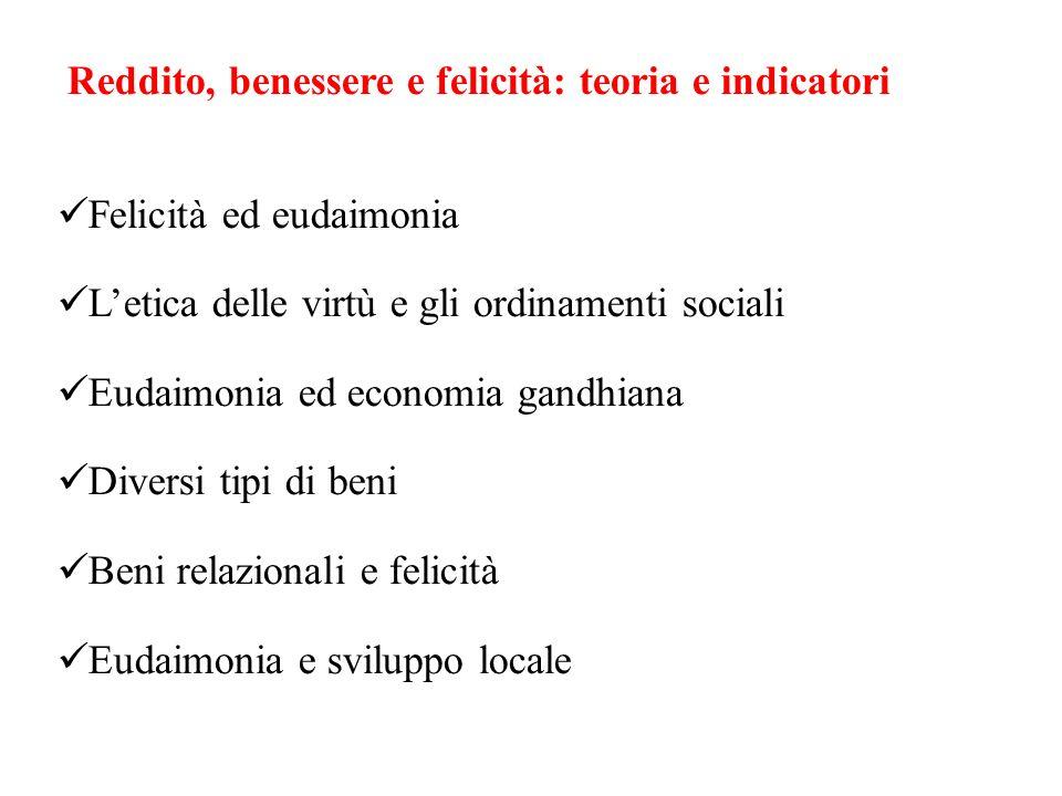 Reddito, benessere e felicità: teoria e indicatori Felicità ed eudaimonia Letica delle virtù e gli ordinamenti sociali Eudaimonia ed economia gandhian