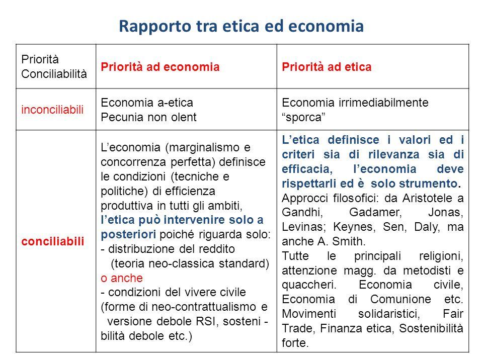 Rapporto tra etica ed economia Priorità Conciliabilità Priorità ad economiaPriorità ad etica inconciliabili Economia a-etica Pecunia non olent Economi