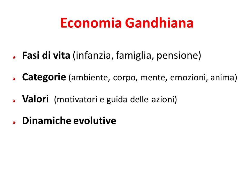 Economia Gandhiana Fasi di vita (infanzia, famiglia, pensione) Categorie (ambiente, corpo, mente, emozioni, anima) Valori (motivatori e guida delle azioni) Dinamiche evolutive