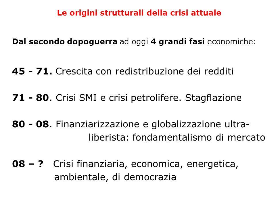 Le origini strutturali della crisi attuale Dal secondo dopoguerra ad oggi 4 grandi fasi economiche: 45 - 71. Crescita con redistribuzione dei redditi