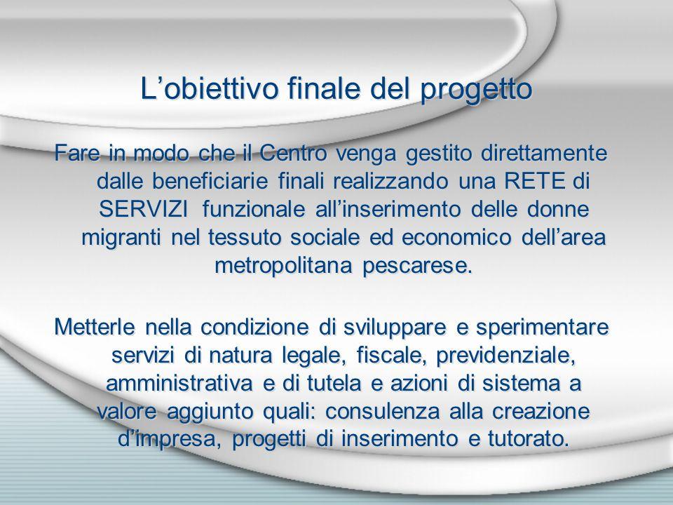 Lobiettivo finale del progetto Fare in modo che il Centro venga gestito direttamente dalle beneficiarie finali realizzando una RETE di SERVIZI funzionale allinserimento delle donne migranti nel tessuto sociale ed economico dellarea metropolitana pescarese.