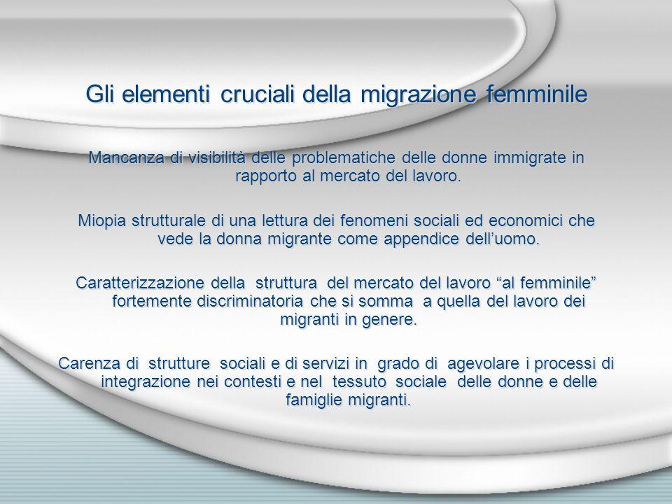 Gli elementi cruciali della migrazione femminile Mancanza di visibilità delle problematiche delle donne immigrate in rapporto al mercato del lavoro.