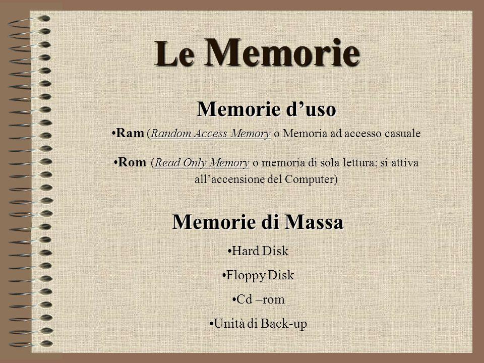 Le Memorie Memorie duso Random Access MemoryRam (Random Access Memory o Memoria ad accesso casuale Read Only MemoryRom (Read Only Memory o memoria di sola lettura; si attiva allaccensione del Computer) Memorie di Massa Hard Disk Floppy Disk Cd –rom Unità di Back-up