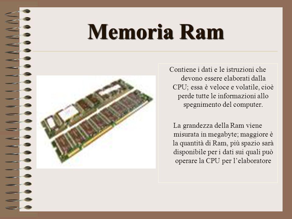 Memoria Ram Contiene i dati e le istruzioni che devono essere elaborati dalla CPU; essa è veloce e volatile, cioè perde tutte le informazioni allo spegnimento del computer.