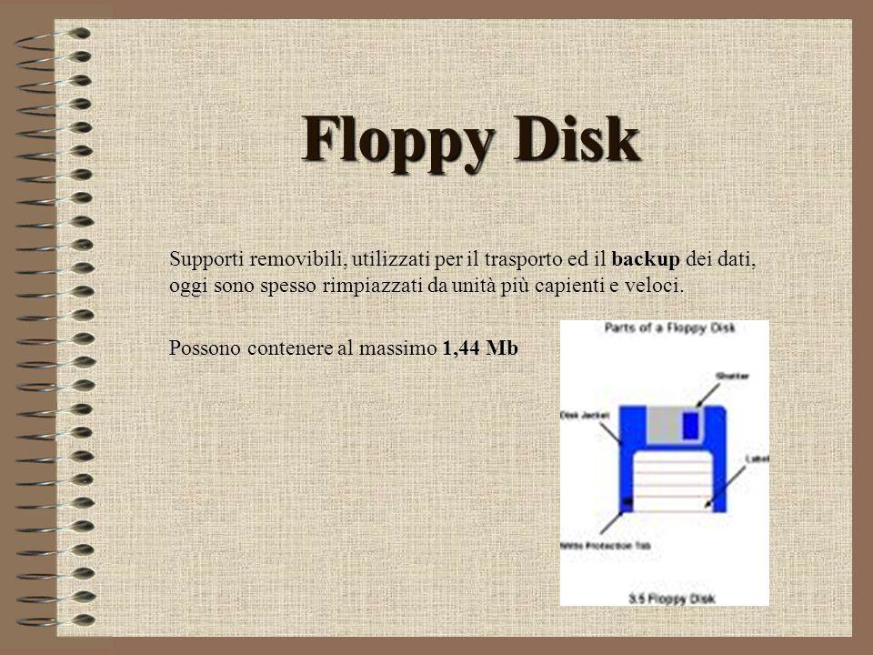Floppy Disk Supporti removibili, utilizzati per il trasporto ed il backup dei dati, oggi sono spesso rimpiazzati da unità più capienti e veloci. Posso
