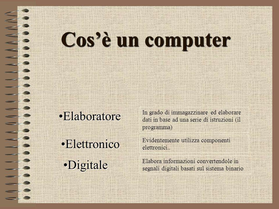 Cosè un computer ElaboratoreElaboratore In grado di immagazzinare ed elaborare dati in base ad una serie di istruzioni (il programma) Evidentemente utilizza componenti elettronici..