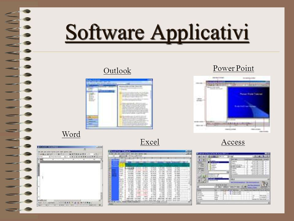Software Applicativi Word ExcelAccess Power Point Outlook
