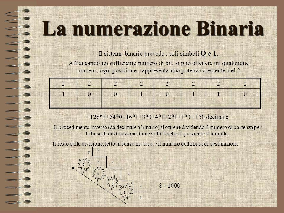 La numerazione Binaria Il sistema binario prevede i soli simboli O e 1. Affiancando un sufficiente numero di bit, si può ottenere un qualunque numero,