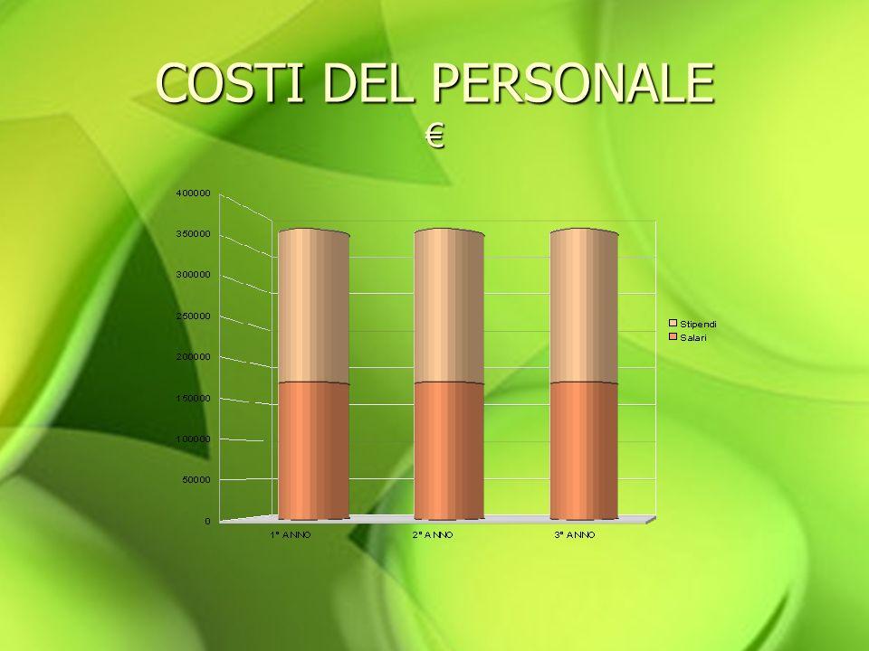 COSTI DEL PERSONALE COSTI DEL PERSONALE