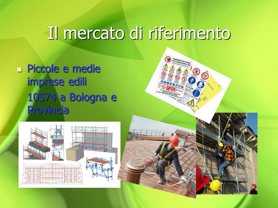 Il mercato di riferimento Piccole e medie imprese edili 10574 a Bologna e Provincia
