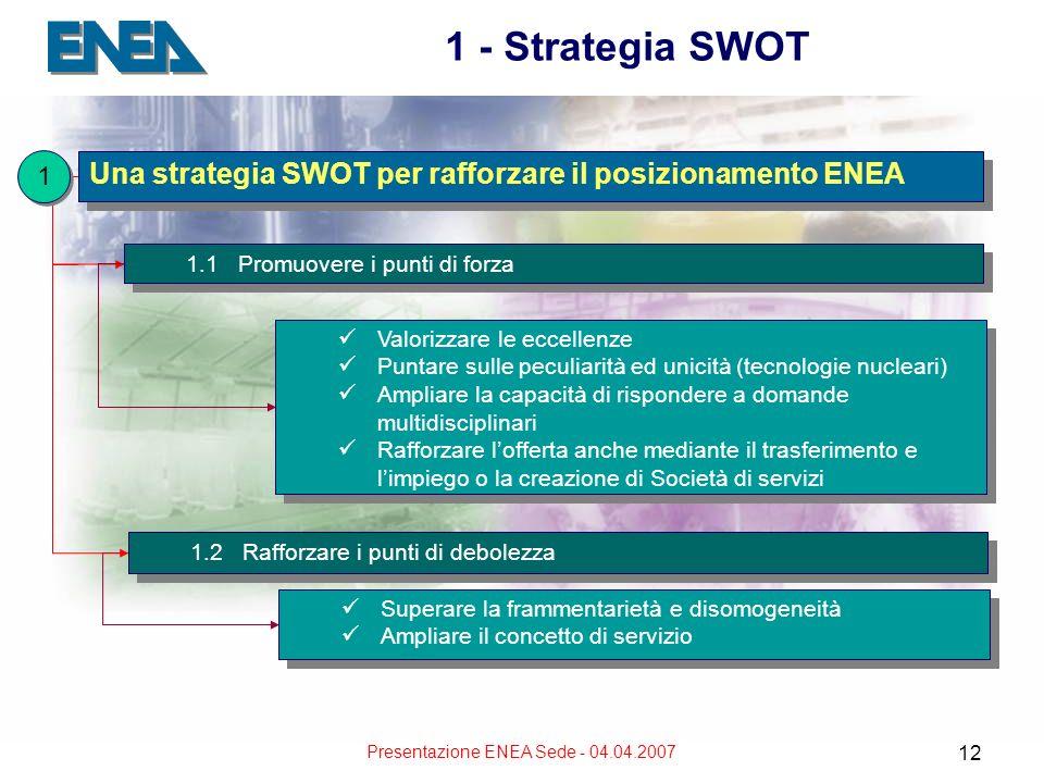 Presentazione ENEA Sede - 04.04.2007 12 1 - Strategia SWOT 1.1Promuovere i punti di forza Valorizzare le eccellenze Puntare sulle peculiarità ed unici