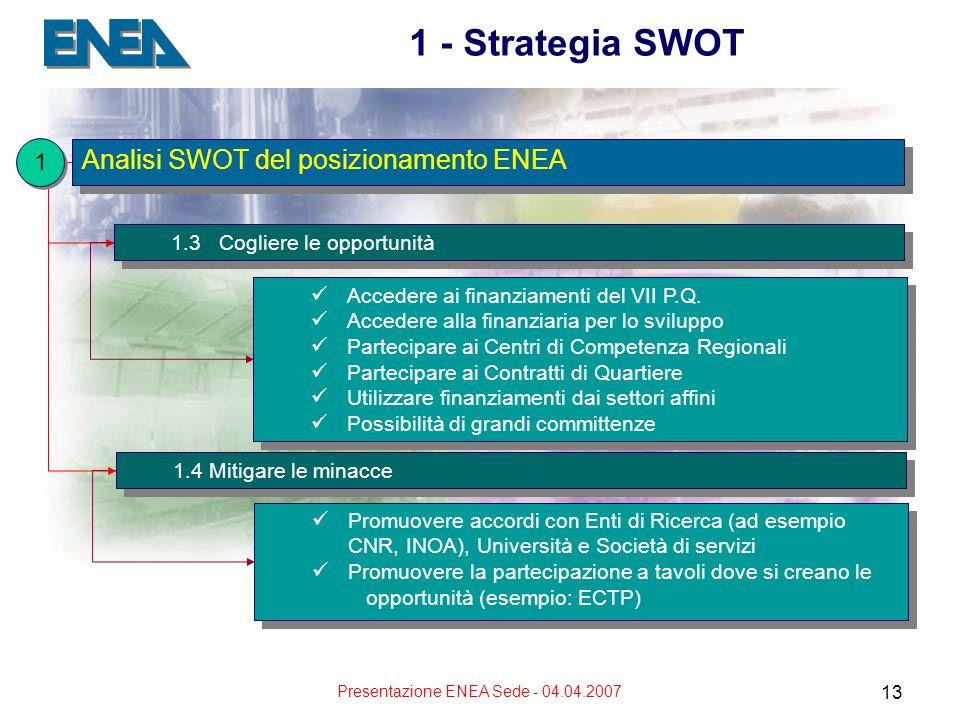 Presentazione ENEA Sede - 04.04.2007 13 1 - Strategia SWOT 1.3Cogliere le opportunità Accedere ai finanziamenti del VII P.Q. Accedere alla finanziaria