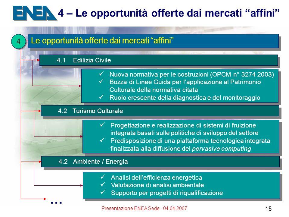 Presentazione ENEA Sede - 04.04.2007 15 Nuova normativa per le costruzioni (OPCM n° 3274 2003) Bozza di Linee Guida per lapplicazione al Patrimonio Cu