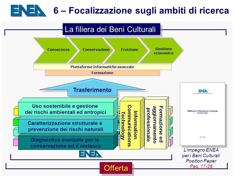 Presentazione ENEA Sede - 04.04.2007 18 Centri di Ricerca Consorzi Risorse Umane / Infrastrutture Tecnologie Metodologie Ricerca Consulenza Servizi Fo