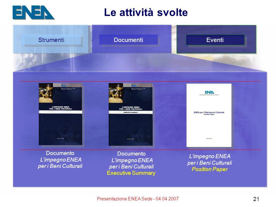 Presentazione ENEA Sede - 04.04.2007 21 Le attività svolte Strumenti Documenti Eventi Documento Limpegno ENEA per i Beni Culturali Documento Limpegno