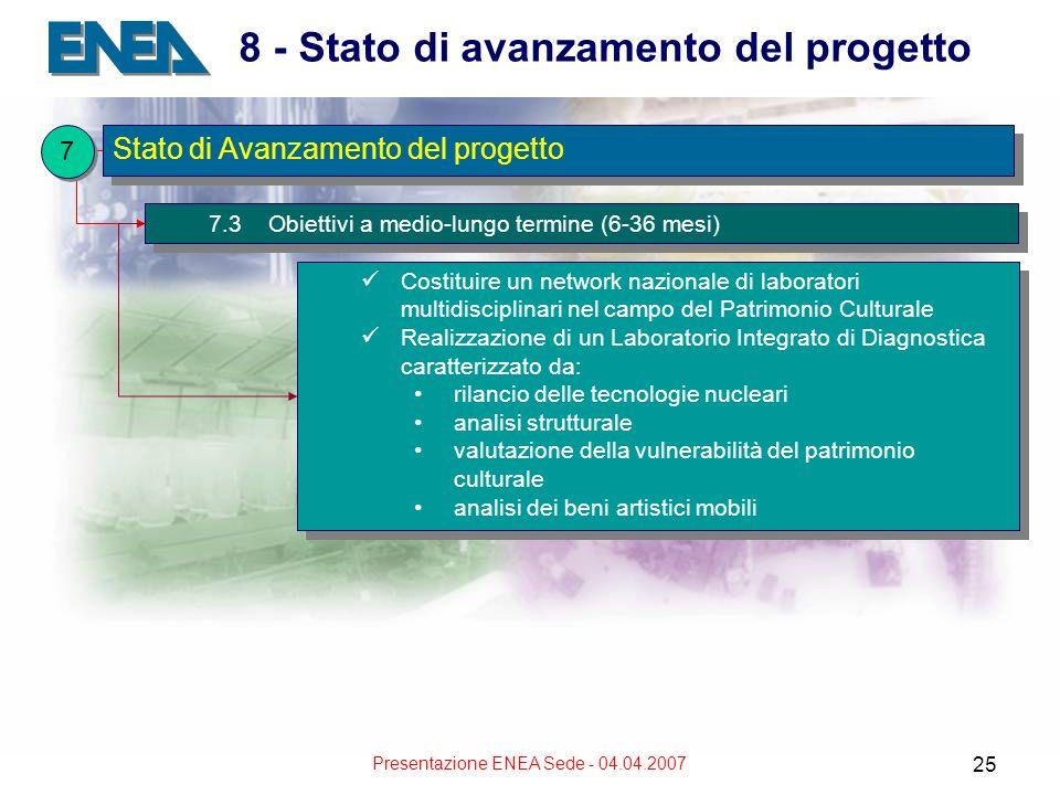 Presentazione ENEA Sede - 04.04.2007 25 8 - Stato di avanzamento del progetto 7.3 Obiettivi a medio-lungo termine (6-36 mesi) Costituire un network na