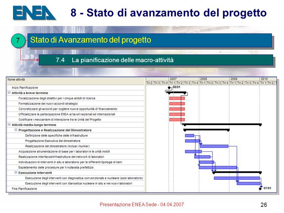 Presentazione ENEA Sede - 04.04.2007 26 8 - Stato di avanzamento del progetto 7.4 La pianificazione delle macro-attività Stato di Avanzamento del progetto 7 7