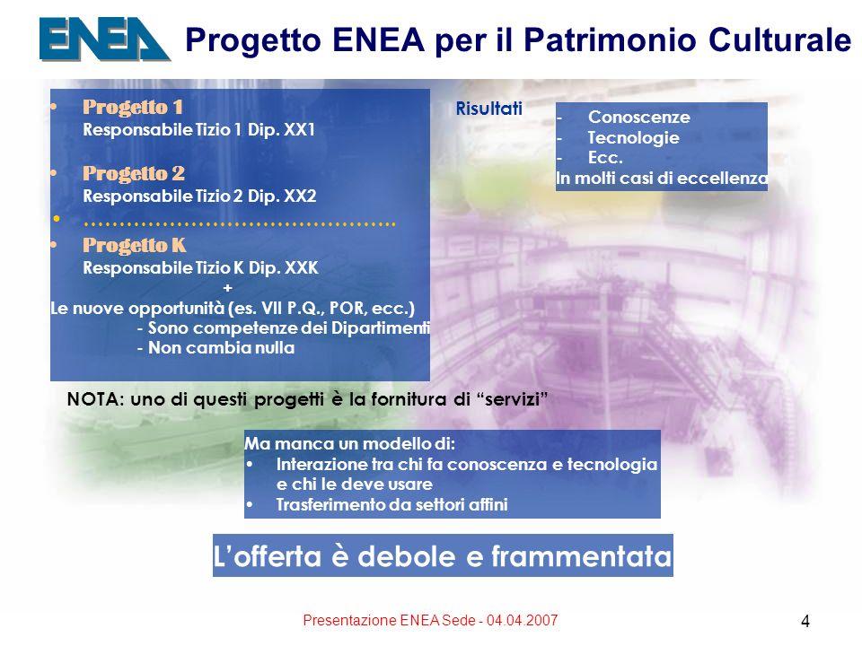 Presentazione ENEA Sede - 04.04.2007 4 Progetto ENEA per il Patrimonio Culturale Progetto 1 Responsabile Tizio 1 Dip. XX1 Progetto 2 Responsabile Tizi