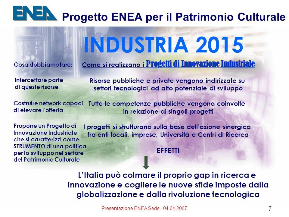 Presentazione ENEA Sede - 04.04.2007 7 Progetto ENEA per il Patrimonio Culturale INDUSTRIA 2015 Come si realizzano i Progetti di Innovazione Industria