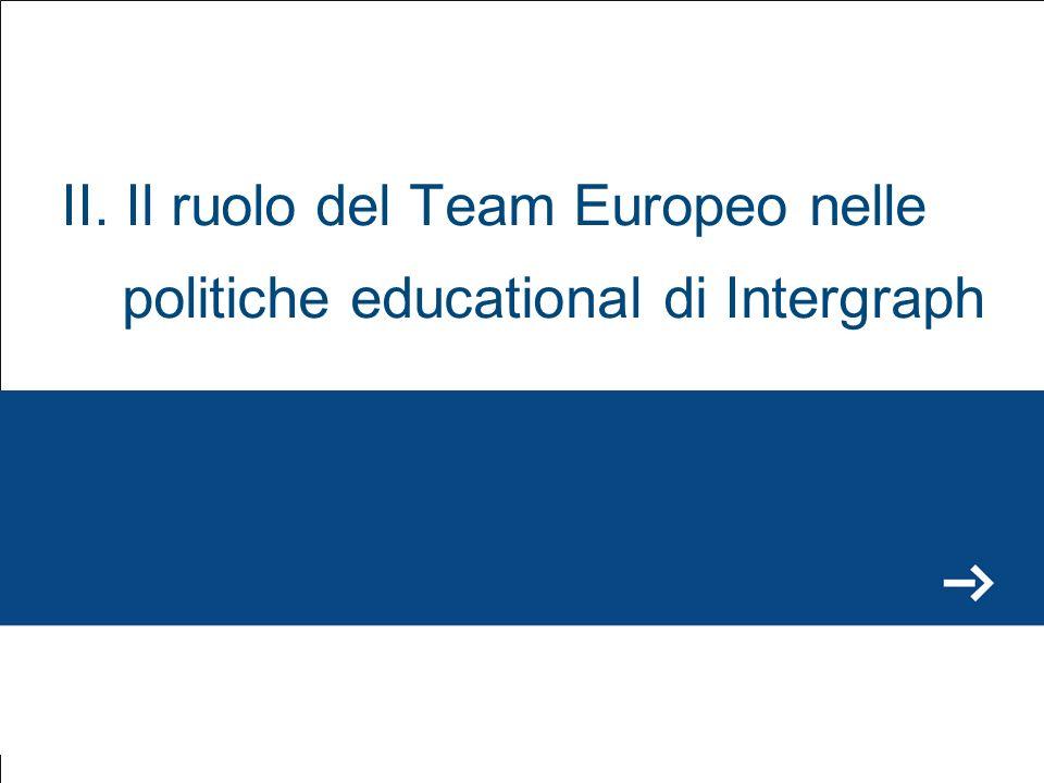 Il ruolo dellEuropa Le attività a livello Europeo condizionano, positivamente, sempre più loperatività e gli investimenti dei fornitori Anche le attività a livello Educational e di Ricerca ne sono condizionate Le iniziative relative alla standardizzazione (INSPIRE in particolare) e alla trans-nazionalità dei progetti ne sono dimostrazione Intergraph ha costituito un Team di persone dedicate ed a supporto per affrontare: Iniziative progettuali in ambito Europeo Attivazione di partnership con partner Accademici e Industriali (es.: EUROGI, AGILE, Partecipazione a progetti di respiro Europeo, anche nel mondo Educational (es.