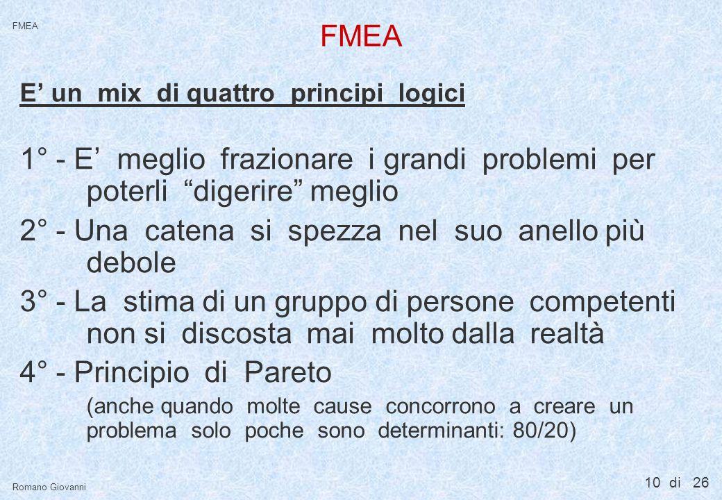 10 di 26 FMEA Romano Giovanni FMEA E un mix di quattro principi logici 1° - E meglio frazionare i grandi problemi per poterli digerire meglio 2° - Una