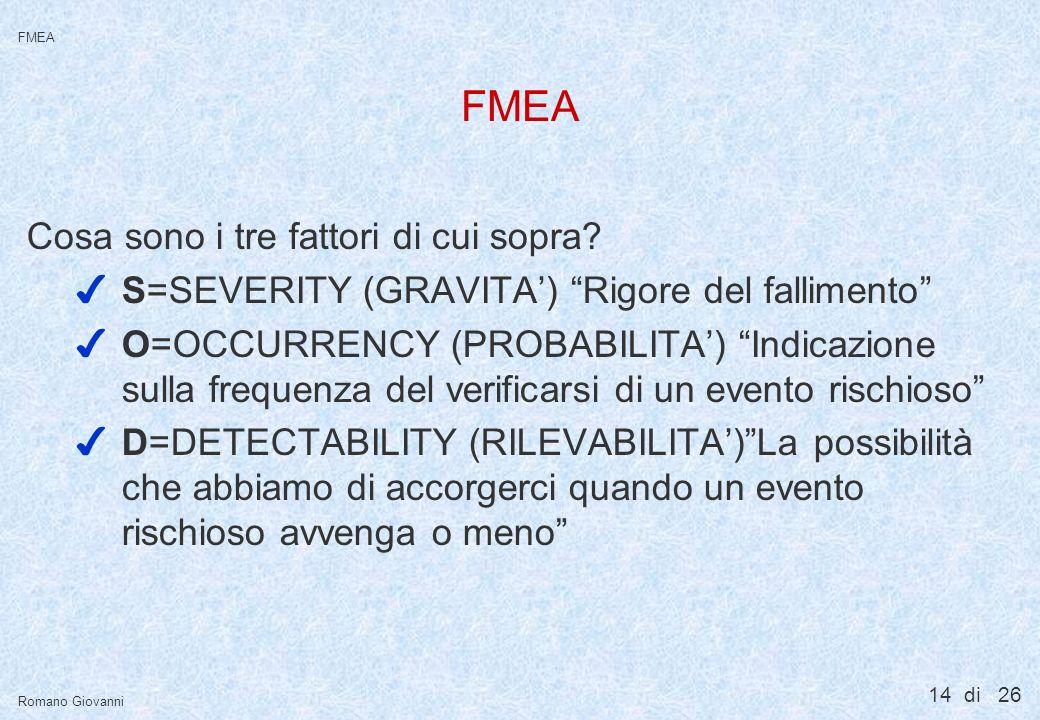 14 di 26 FMEA Romano Giovanni FMEA Cosa sono i tre fattori di cui sopra? 4S=SEVERITY (GRAVITA) Rigore del fallimento 4O=OCCURRENCY (PROBABILITA) Indic