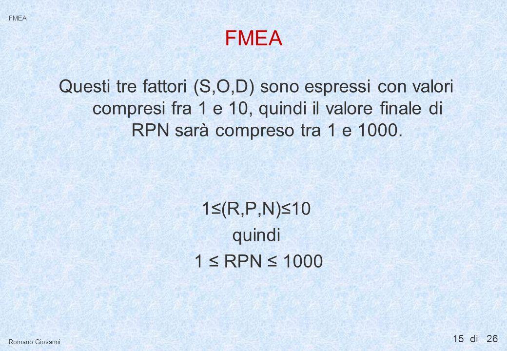15 di 26 FMEA Romano Giovanni FMEA Questi tre fattori (S,O,D) sono espressi con valori compresi fra 1 e 10, quindi il valore finale di RPN sarà compre