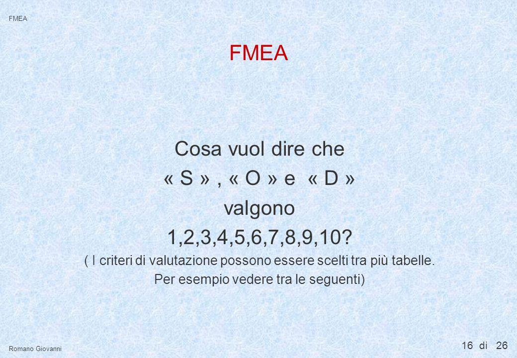 16 di 26 FMEA Romano Giovanni FMEA Cosa vuol dire che « S », « O » e « D » valgono 1,2,3,4,5,6,7,8,9,10? ( I criteri di valutazione possono essere sce