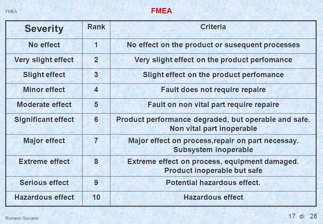 17 di 26 FMEA Romano Giovanni FMEA Severity RankCriteria No effect1No effect on the product or susequent processes Very slight effect2Very slight effe