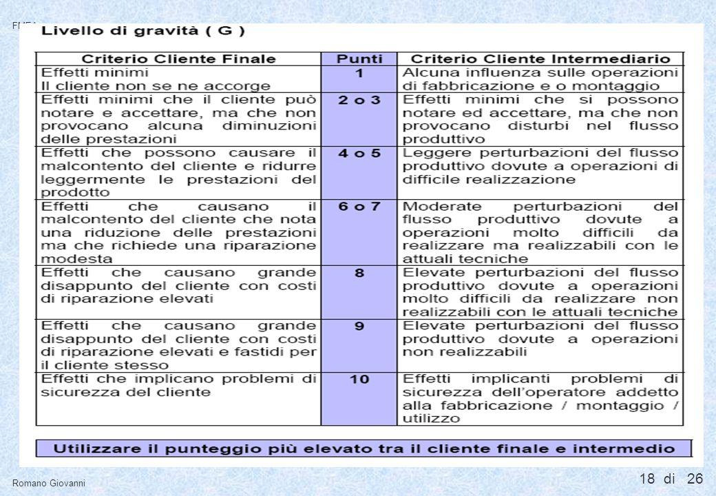 18 di 26 FMEA Romano Giovanni