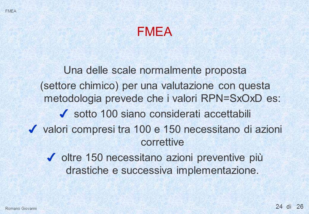24 di 26 FMEA Romano Giovanni FMEA Una delle scale normalmente proposta (settore chimico) per una valutazione con questa metodologia prevede che i val