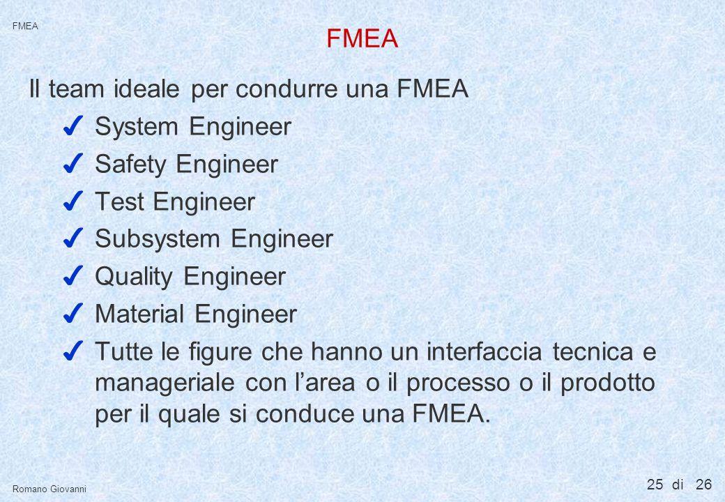 25 di 26 FMEA Romano Giovanni FMEA Il team ideale per condurre una FMEA 4System Engineer 4Safety Engineer 4Test Engineer 4Subsystem Engineer 4Quality