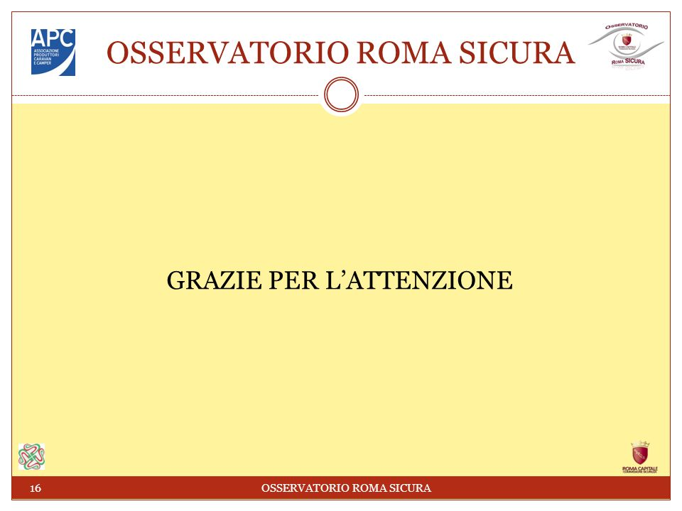 OSSERVATORIO ROMA SICURA GRAZIE PER LATTENZIONE 16 OSSERVATORIO ROMA SICURA
