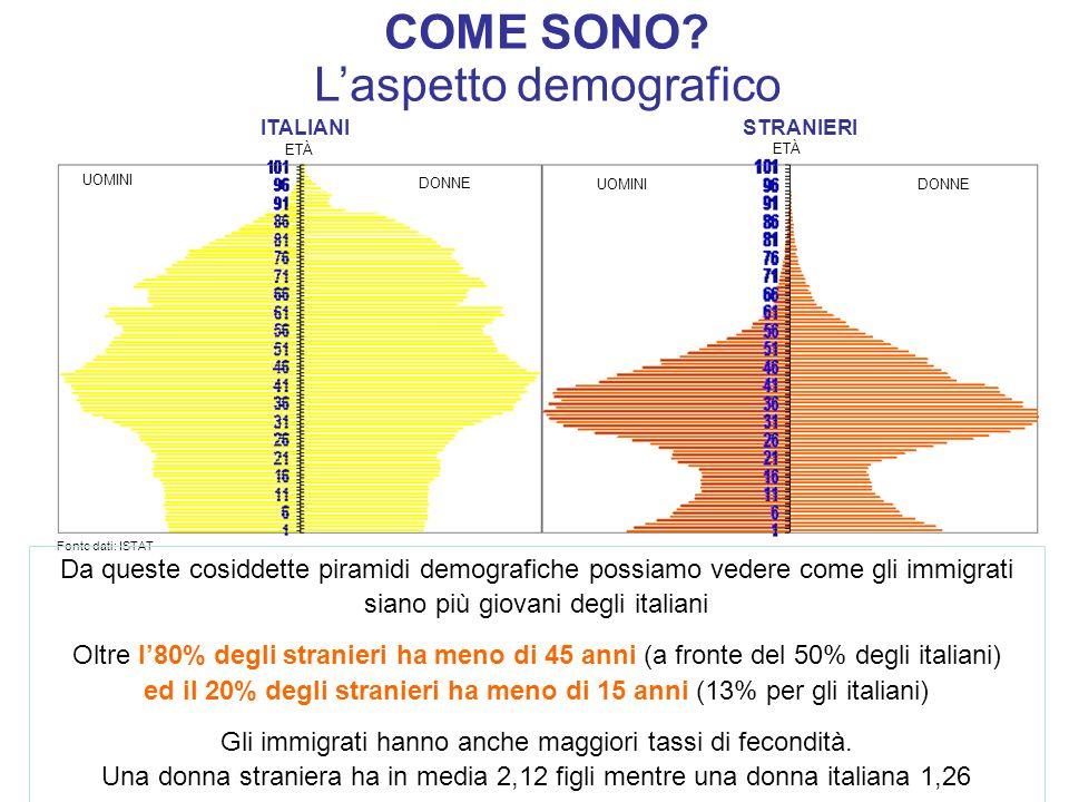 COME SONO? Laspetto demografico UOMINI DONNE UOMINI ETÀ STRANIERIITALIANI Fonte dati: ISTAT Da queste cosiddette piramidi demografiche possiamo vedere