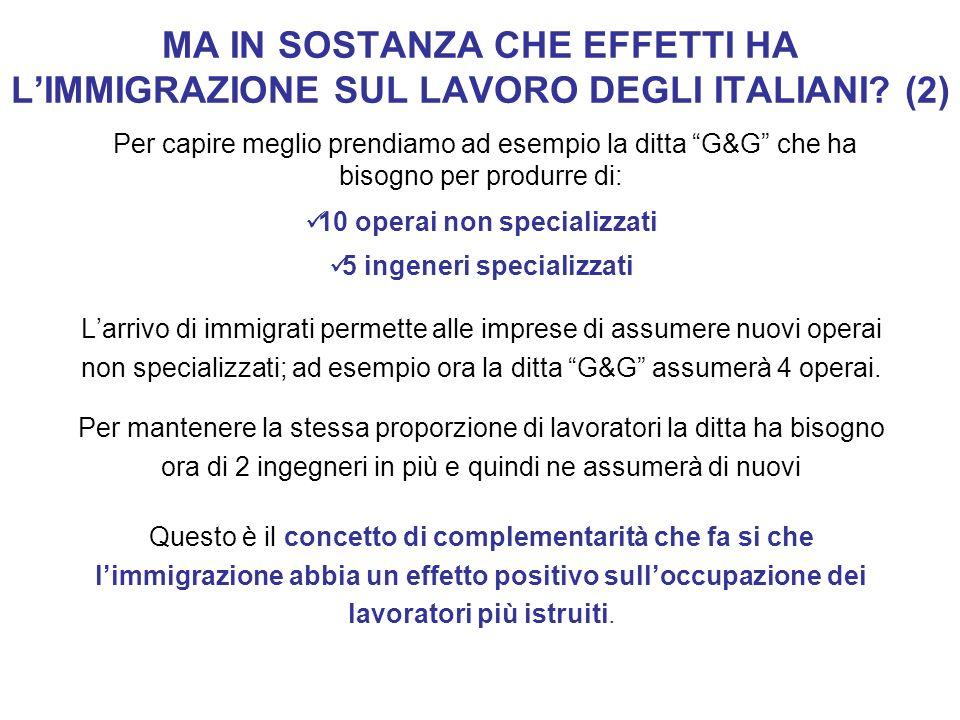 MA IN SOSTANZA CHE EFFETTI HA LIMMIGRAZIONE SUL LAVORO DEGLI ITALIANI? (2) Per capire meglio prendiamo ad esempio la ditta G&G che ha bisogno per prod