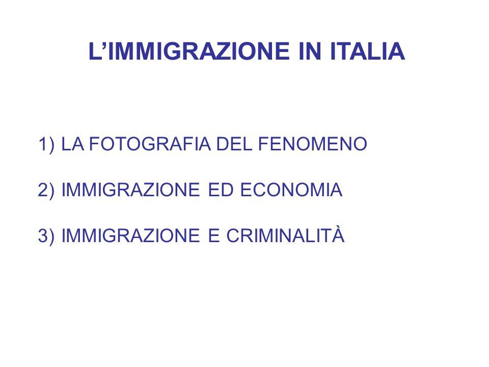 LIMMIGRAZIONE IN ITALIA 1) LA FOTOGRAFIA DEL FENOMENO 2) IMMIGRAZIONE ED ECONOMIA 3) IMMIGRAZIONE E CRIMINALITÀ