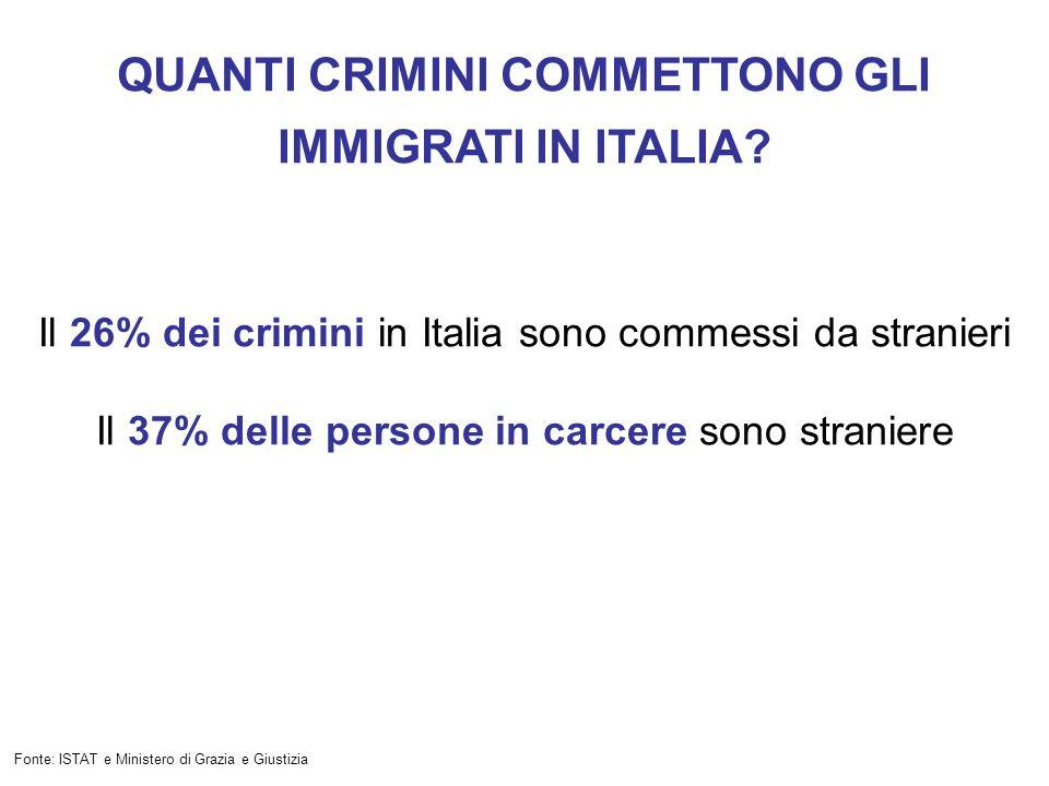 QUANTI CRIMINI COMMETTONO GLI IMMIGRATI IN ITALIA? Il 26% dei crimini in Italia sono commessi da stranieri Il 37% delle persone in carcere sono strani