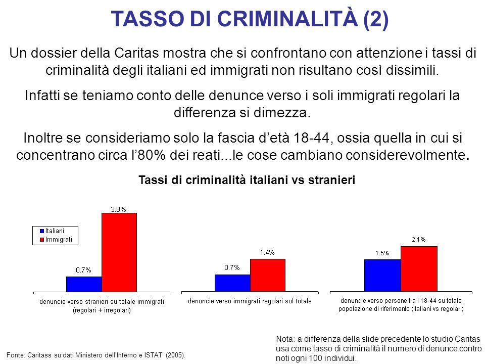 Un dossier della Caritas mostra che si confrontano con attenzione i tassi di criminalità degli italiani ed immigrati non risultano così dissimili. Inf