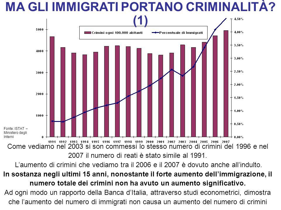 Fonte: ISTAT – Ministero degli Interni Come vediamo nel 2003 si son commessi lo stesso numero di crimini del 1996 e nel 2007 il numero di reati è stat