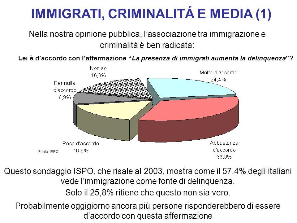 Nella nostra opinione pubblica, lassociazione tra immigrazione e criminalità è ben radicata: Lei è daccordo con laffermazione La presenza di immigrati