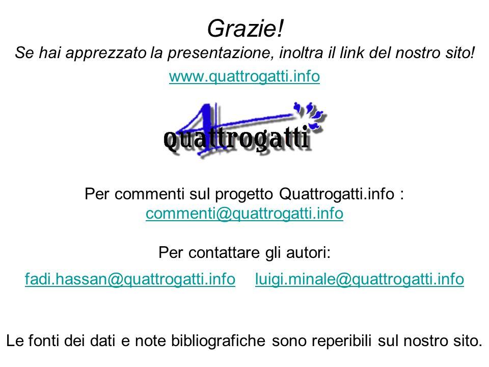 Grazie! Se hai apprezzato la presentazione, inoltra il link del nostro sito! www.quattrogatti.info Per commenti sul progetto Quattrogatti.info : comme