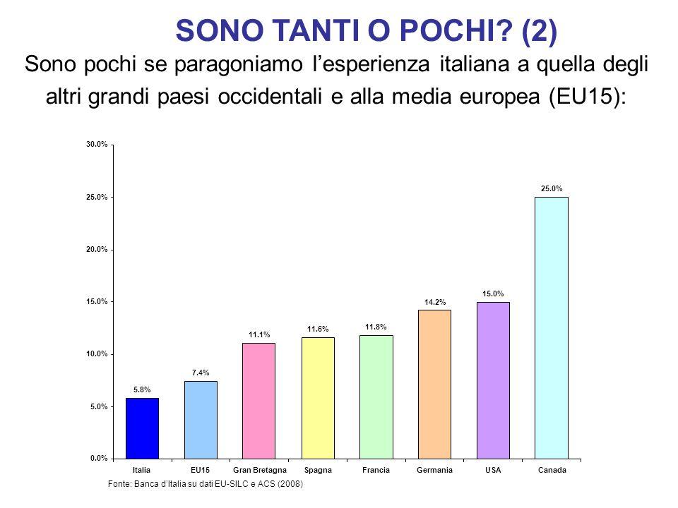 SONO TANTI O POCHI? (2) Sono pochi se paragoniamo lesperienza italiana a quella degli altri grandi paesi occidentali e alla media europea (EU15): Font