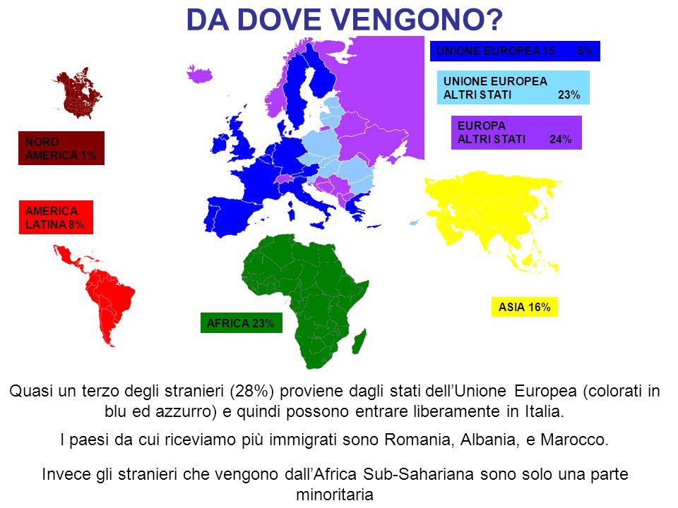ASIA 16% DA DOVE VENGONO? AMERICA LATINA 8% NORD AMERICA 1% UNIONE EUROPEA 15 5% UNIONE EUROPEA ALTRI STATI 23% EUROPA ALTRI STATI 24% Quasi un terzo