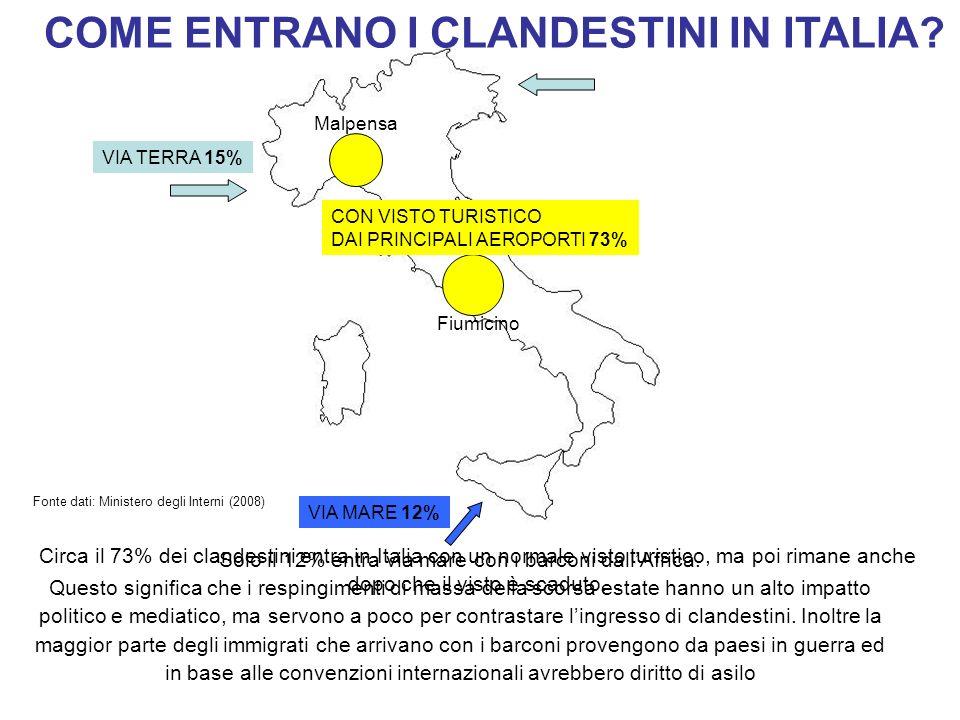 COME ENTRANO I CLANDESTINI IN ITALIA? VIA MARE 12% VIA TERRA 15% CON VISTO TURISTICO DAI PRINCIPALI AEROPORTI 73% Fiumicino Malpensa Fonte dati: Minis