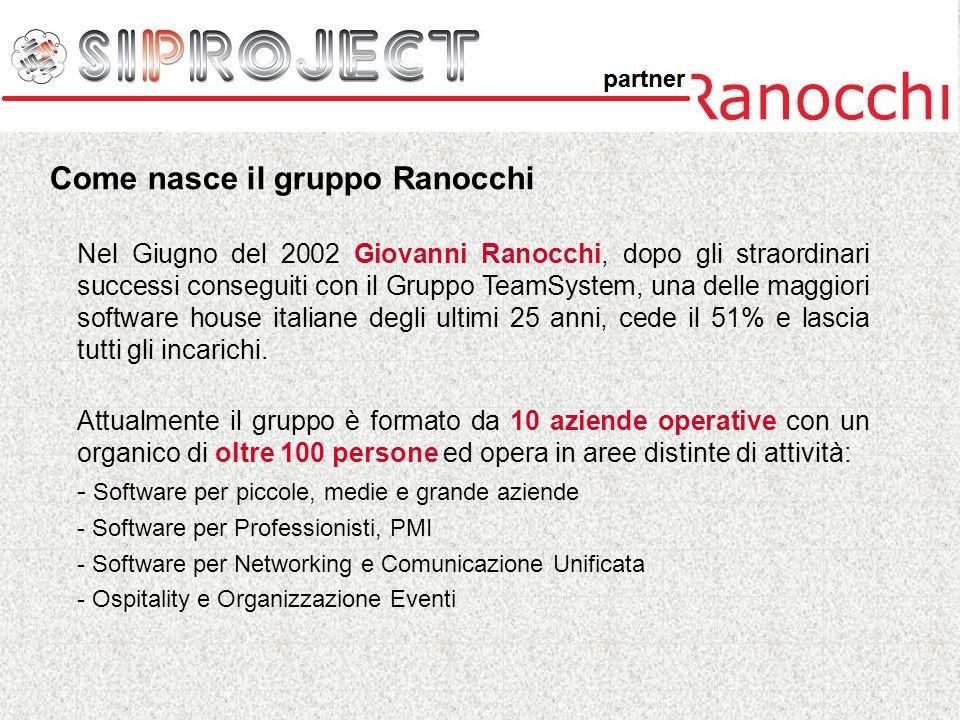 Linizio Nel Giugno del 2002 Giovanni Ranocchi, dopo gli straordinari successi conseguiti con il Gruppo TeamSystem, una delle maggiori software house i