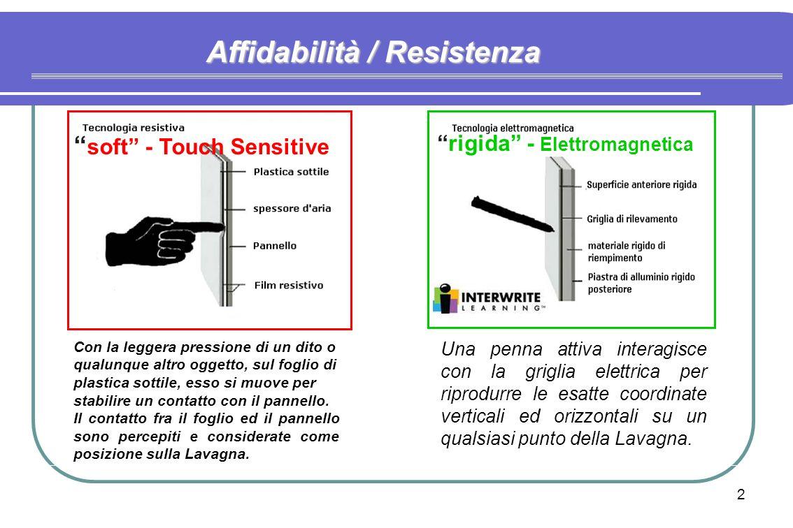2 Affidabilità / Resistenza Una penna attiva interagisce con la griglia elettrica per riprodurre le esatte coordinate verticali ed orizzontali su un qualsiasi punto della Lavagna.