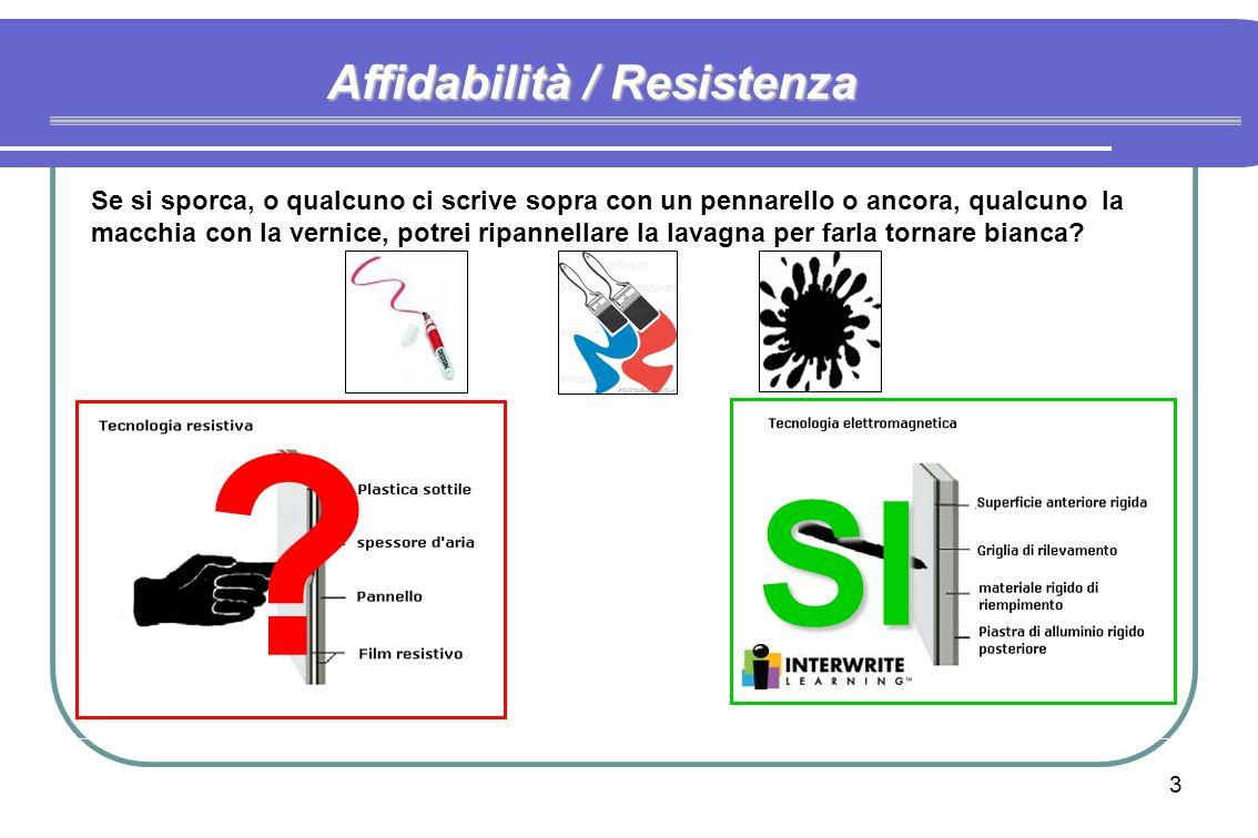 2 Affidabilità / Resistenza Una penna attiva interagisce con la griglia elettrica per riprodurre le esatte coordinate verticali ed orizzontali su un q
