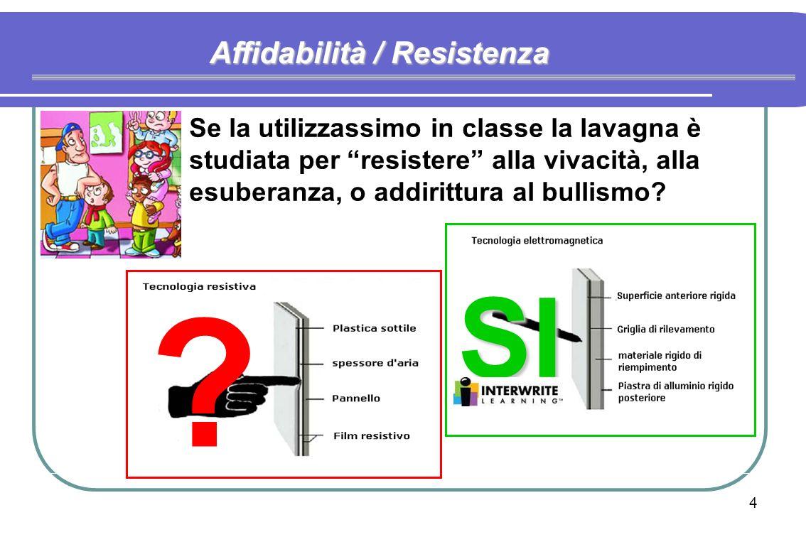 4 Affidabilità / Resistenza SI .